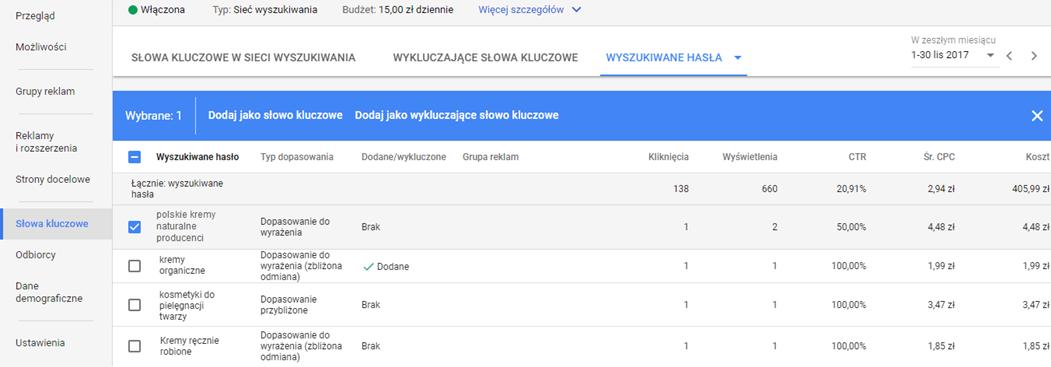 Dodanie wyszukiwanych haseł do kampanii Adwords