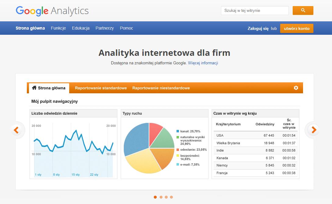 Strona główna Google Analytics