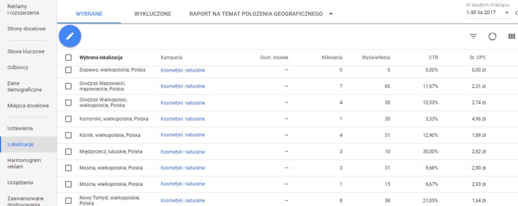Raport z lokalizacji w kampanii Google AdWords