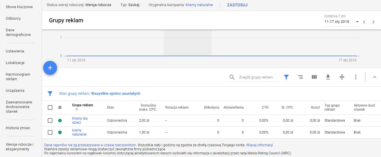 Wersja robocza w kampanii Google AdWords
